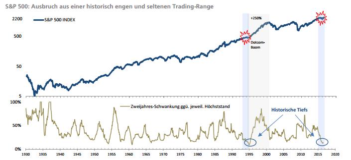 aktienmarkt1