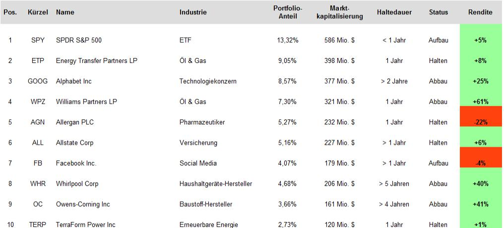 portfolio-check-tepper