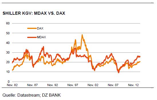 dax-mdax-4