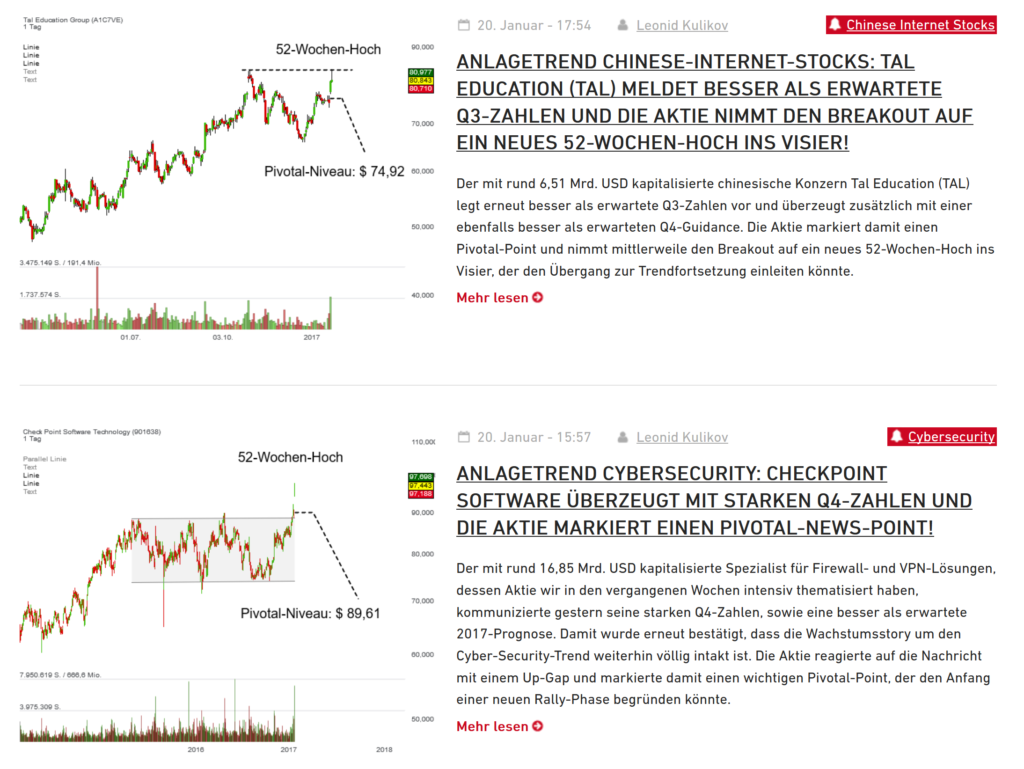 kaufsignale-leaderboard-stocks