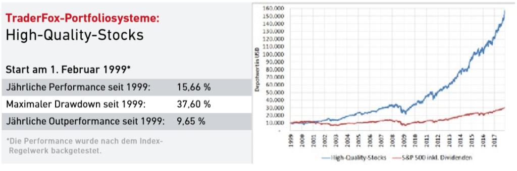 high-quality-stocks-usa