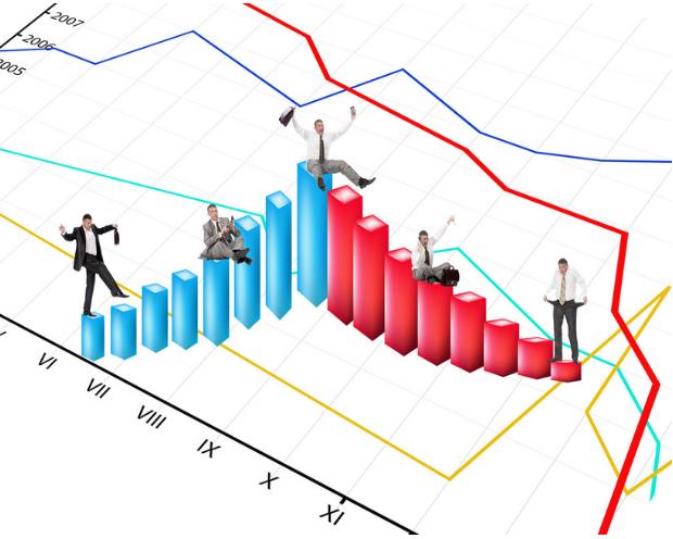 Eine wichtige Lehre aus Anlegersicht: Gewinner der vergangenen 10 Jahre enttäuschen häufig in der folgenden Dekade