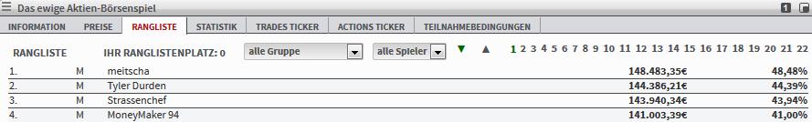top4-im-ewigen-aktien-borsenspiel