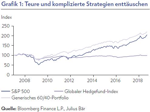 1x1 für Investoren: Darum setzen erfolgreiche Anleger auf Gewinner-Aktien und lassen Nachzügler links liegen