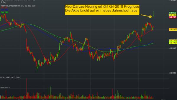 0,73% Spirit Airlines Inc. - US-Dollar Indikation -