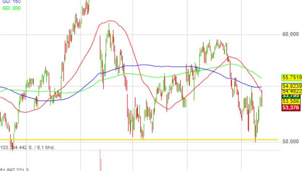 -0,05% Wells & Fargo & Co - US-Dollar Indikation -