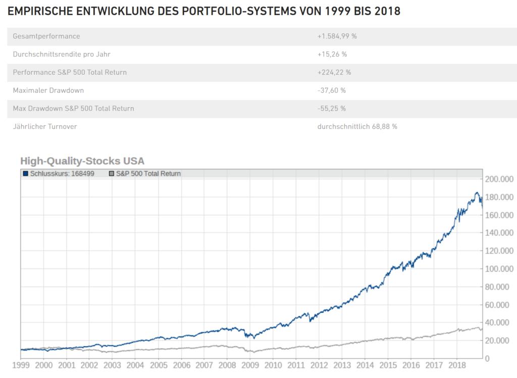 burggraben-portfolio-system
