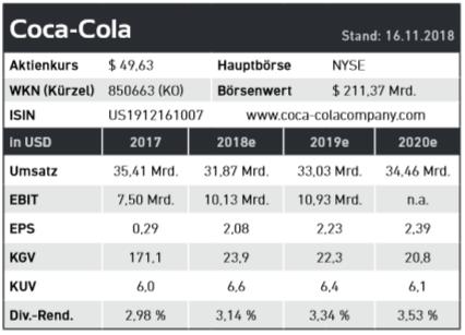 coca-info