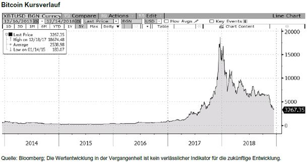 bitcoin-jan2019