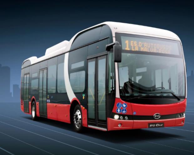 BYD - Chinas E-Auto-König
