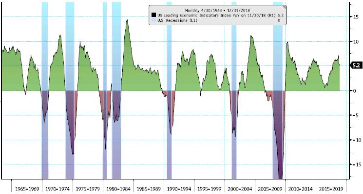 Konjunktursorgen sorgen an den Börsen für Nervosität - Charts erklären, warum das Zusammenspiel zu wichtig ist für die Kursentwicklung