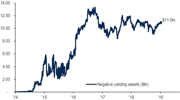 Spannende Fakten und Charts zum globalen Börsengeschehen, die Anleger kennen sollten