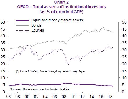 Warum Rational Agierende Anleger Derzeit Massiv Aktien Kaufen Müssten