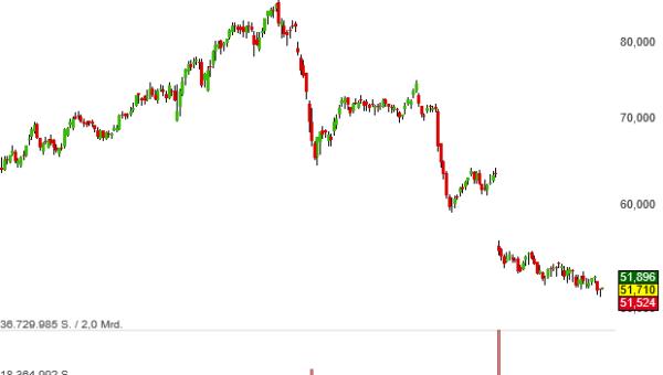 Zauberformel-Aktie Walgreens Boots Alliance punktet mit regelmäßigen Dividendenerhöhungen seit 1973