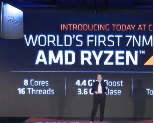 Chartanalyse AMD: Mit neuer Chip-Generation Frontalangriff auf Intel und NVIDIA!
