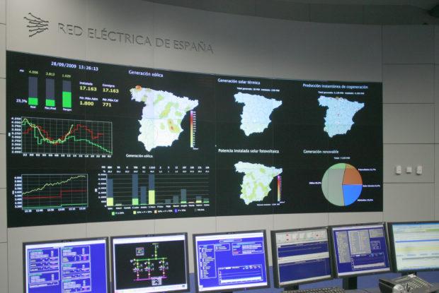 Fundamentale Unternehmensanalyse: Ist der Dividendenaristokrat Red Electrica Corporation einen Kauf wert?