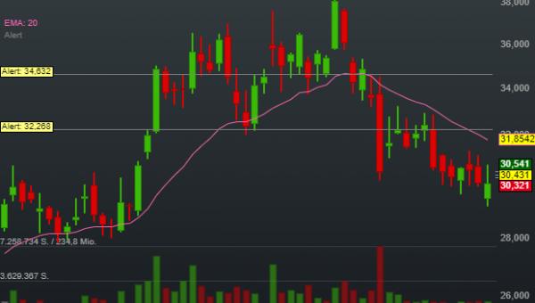 StoneCo Ltd (1,16%)
