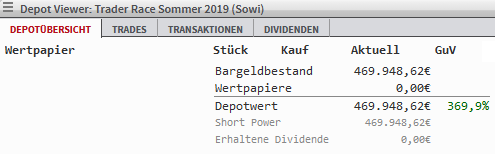 sowi-depot-am09092019