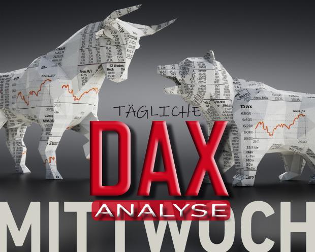 Tägliche DAX-Analyse zum 25.09.2019: Inside Day markiert Basis für Abwärtsbewegung