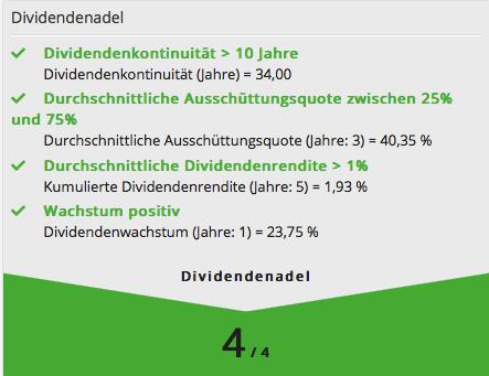 wolters-kluwer-dividendenadel