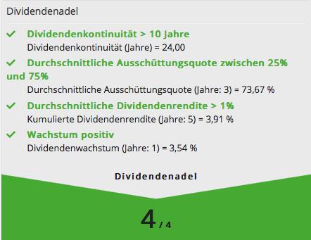 dividendenadel-ibm