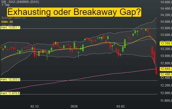 Aktienmärkte im Korrekturmodus - Folgt die Trendwende beim DAX?