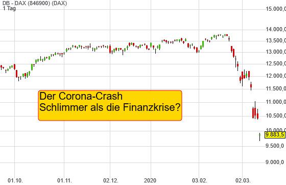 Der Corona-Crash: Es herrscht eine gespenstische Leere. Die Wirtschaftsaktivität kommt zum Stillstan