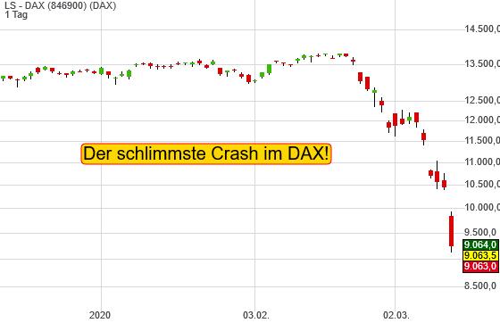 Der schlimmste Crash im DAX, den es jemals gab!