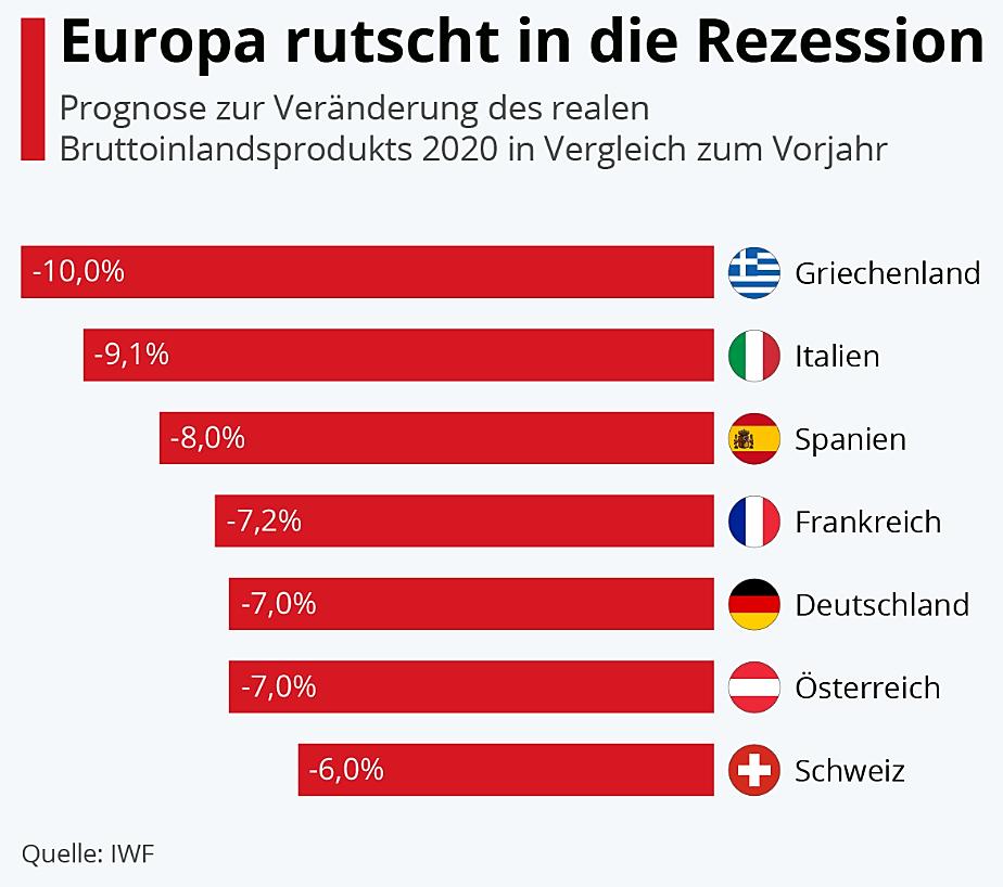 europa-rutscht-in-die-rezession