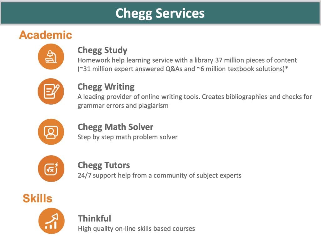 chegg-services