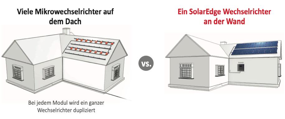 solaredge-darstellung-wechselrichter
