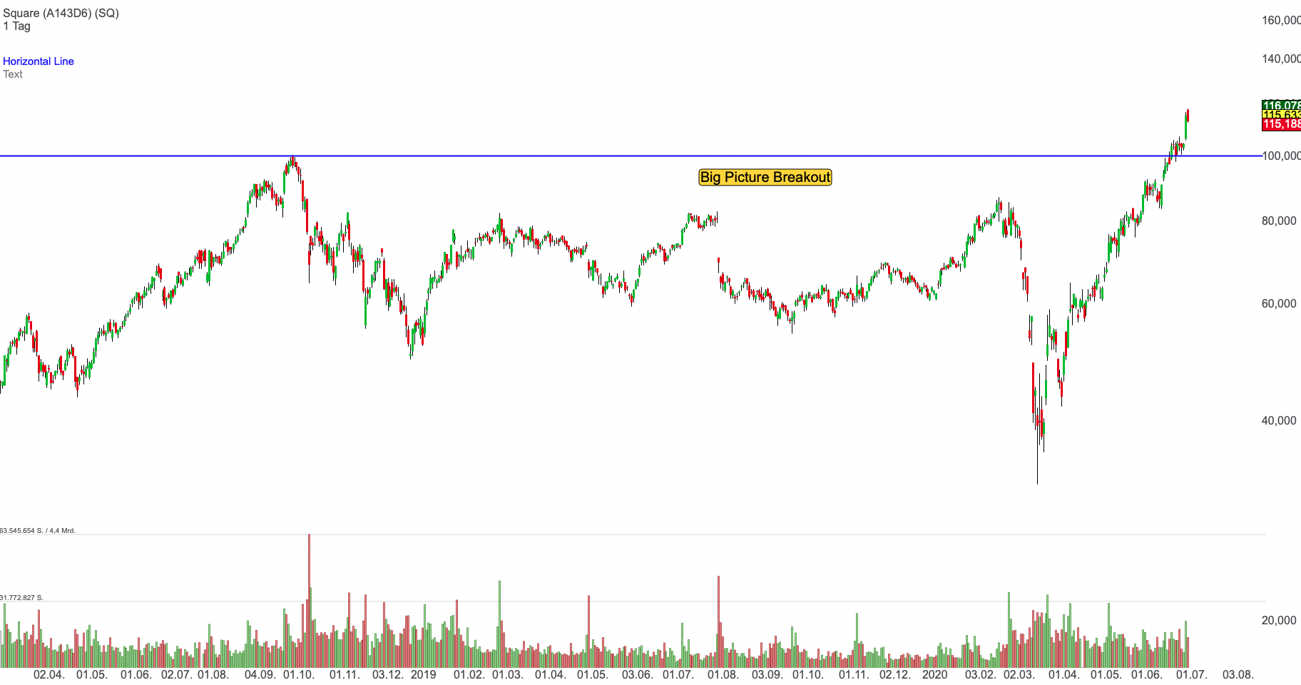 big-picture-breakout