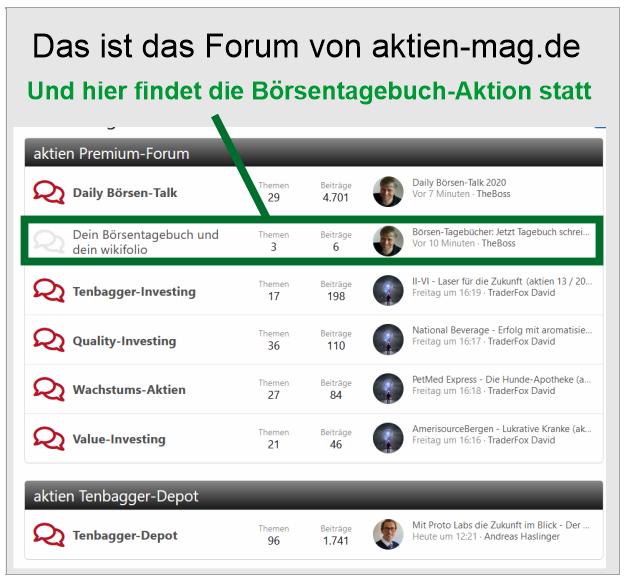 forum-boersentagebuch-aktion