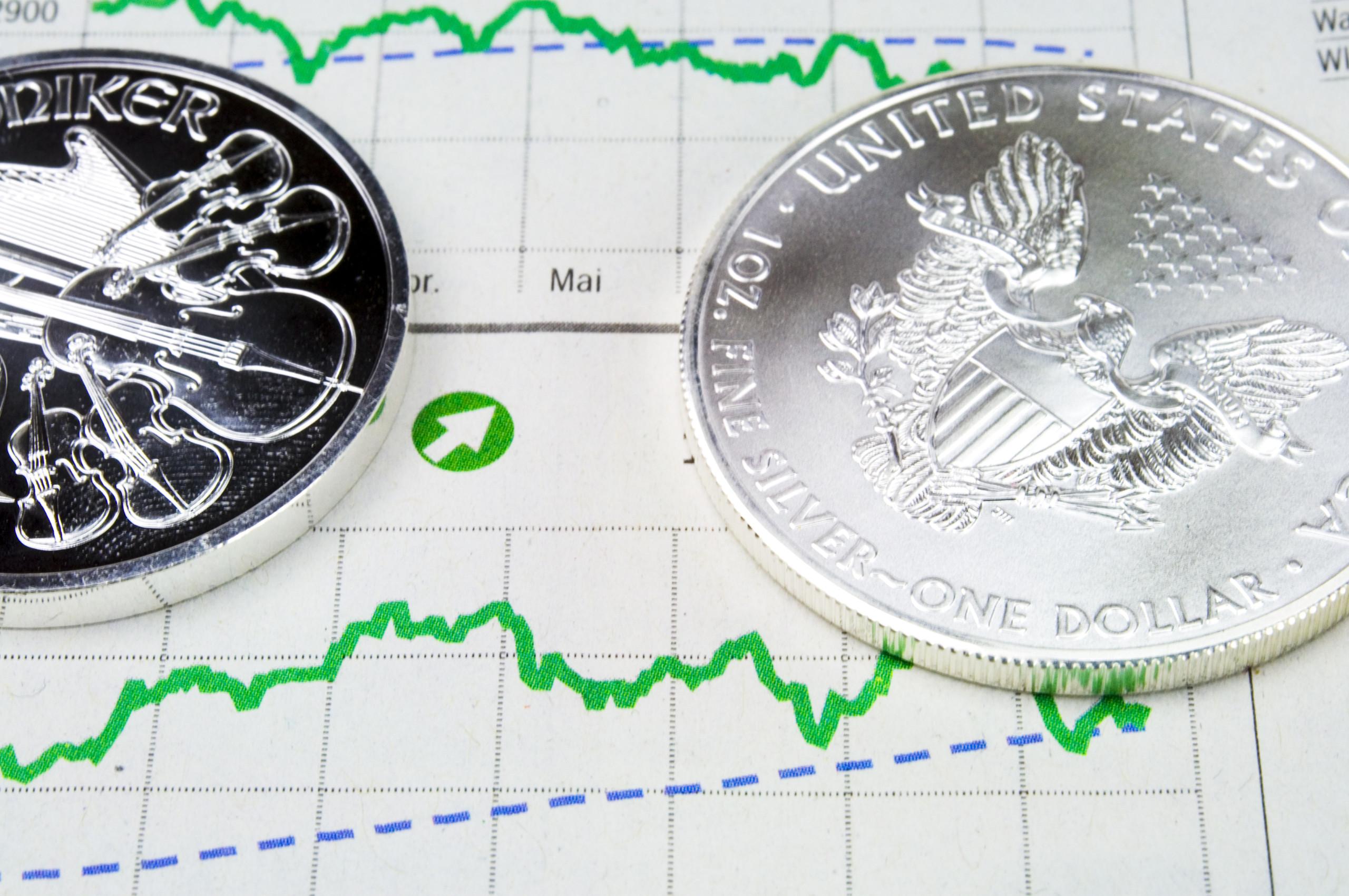 Silber – War das der notwendige Pullback für den nächsten Schwung in Richtung Allzeithoch bei 50 USD oder geht es zunächst noch eine Etage tiefer? Fundamental könnte es um Silber kaum besser bestellt sein.