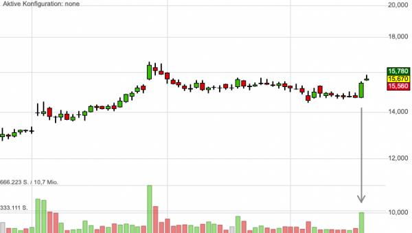 Einzelhändler Tokmanni zeigt sich in der Krise stark!