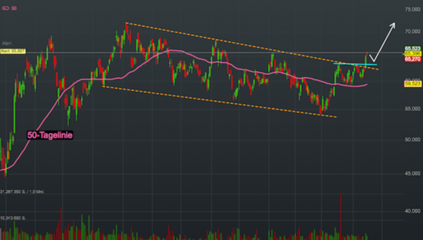 Chartanalyse Newmont Corporation: Chart-Breakout bei der Aktie des größten Goldproduzenten der Welt!