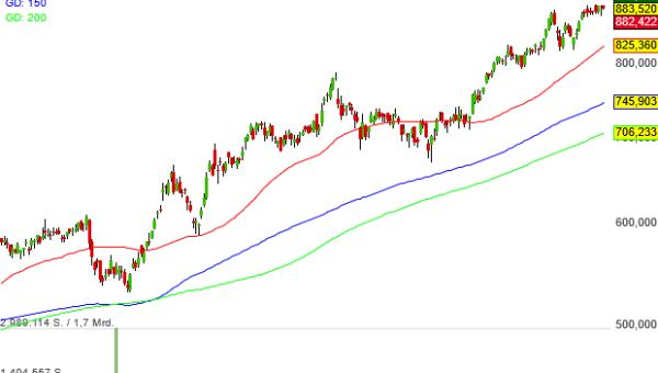 Die Blackrock-Aktien bauen auch als Trendfolger-Musterdepot-Aufsteiger ihren Dauerläufer-Status aus