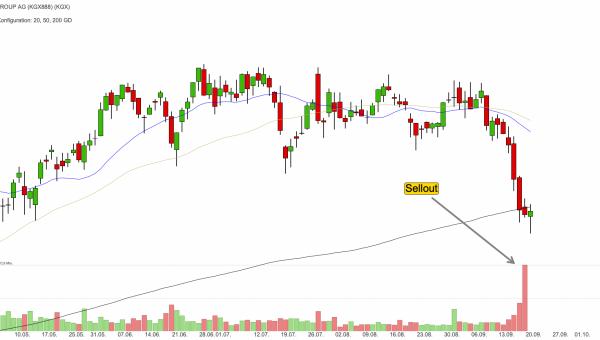 KION Group - Ein antizyklisches Trading-Setup!