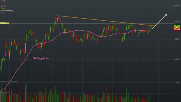 Chartanalyse Royal Dutch Shell: Das hohe Ölpreisniveau sollte wieder für sprudelnde Dividenden und Aktienrückkäufe sorgen!